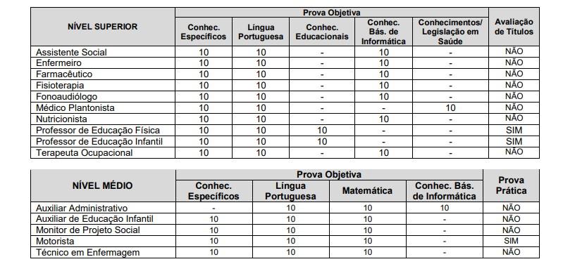 PROVAS RIBEIRA SP - Concurso Prefeitura de Ribeira SP: Inscrições Encerradas