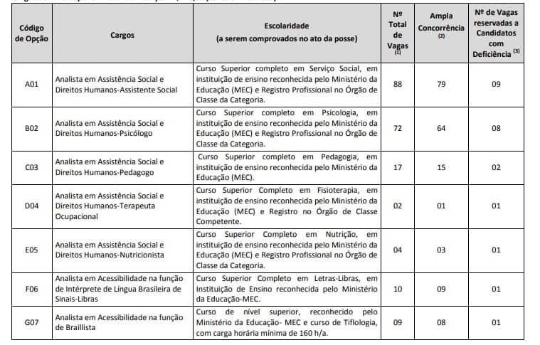 RECIFE PE - Concurso Prefeitura de Recife PE 2020: Suspenso!