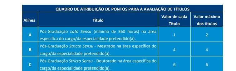 TÍTULOS - Concurso Câmara de Aracaju SE: Provas suspensas temporariamente