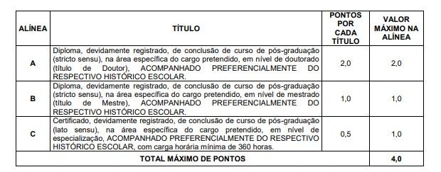 TITULOS 1 - Concurso Prefeitura Cristiano Otoni (MG) 2020: Inscrições Encerradas