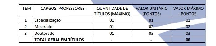 TITULOS 2 - Concurso Prefeitura de Salgueiro PE 2020