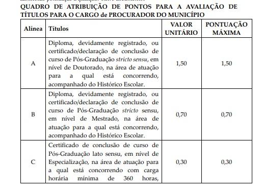 TITULOS - Concurso PGM Teresina PI: Inscrições Encerradas