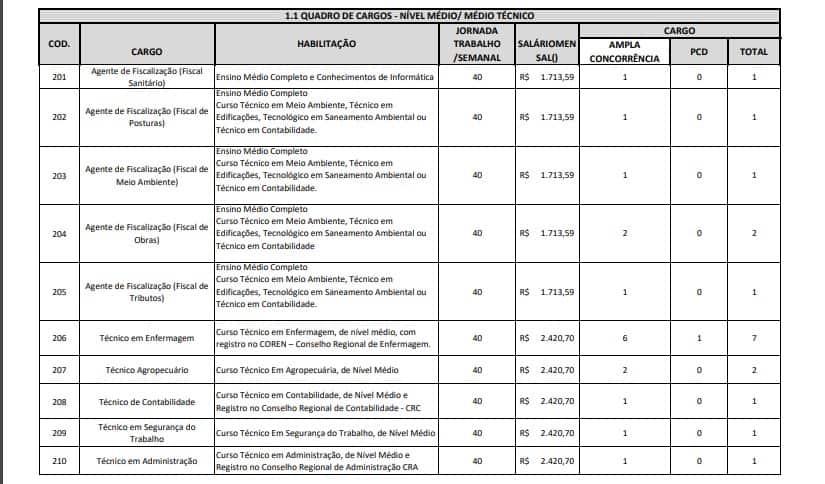 VAGAS CONCURSO MARIANA - Concurso Prefeitura de Mariana MG: Inscrições Encerradas