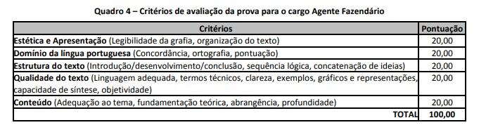 analise - Concurso Secretaria de Fazenda de Contagem: Suspenso o Edital para Agente e Analista Fazendário