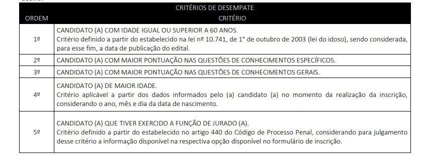 apv - Concurso Prefeitura de Gravatá PE: Inscrições encerradas