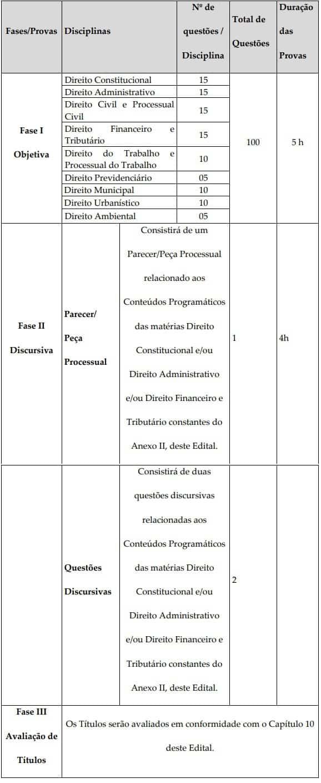 cargos concurso PGM Teresina PI - Concurso PGM Teresina PI: Inscrições Encerradas