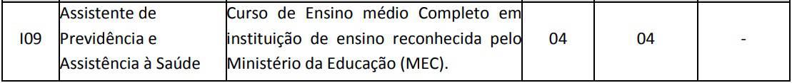 cargos concurso Reciprev nivel medio2 - Concurso Reciprev: Inscrições Encerradas