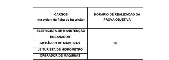 cargos s - Concurso SEMAE Piracicaba (SP): Suspenso