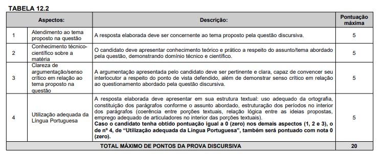 correçao prova - Concurso SEMEC Belém PA: Inscrições encerradas. Provas suspensas!