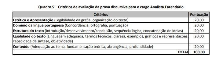 criterios 1 - Concurso Secretaria de Fazenda de Contagem: Suspenso o Edital para Agente e Analista Fazendário