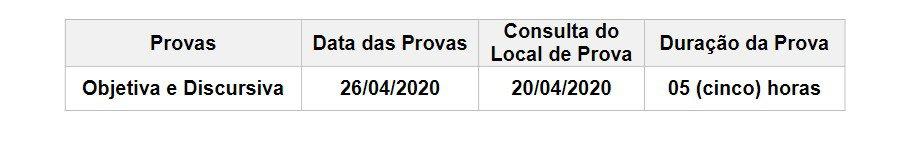 data prova - Concurso SEAP PR: Inscrições Encerradas!