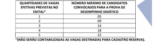 didatico - Concurso Prefeitura de Salgueiro PE 2020