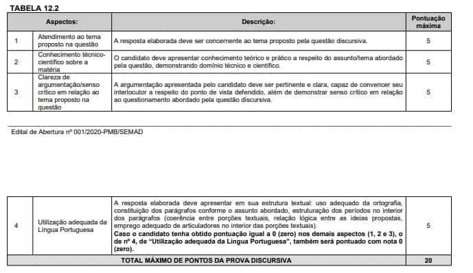 disucursisas - Concurso SEMAD Belém PA: Aplicação das provas suspensas!