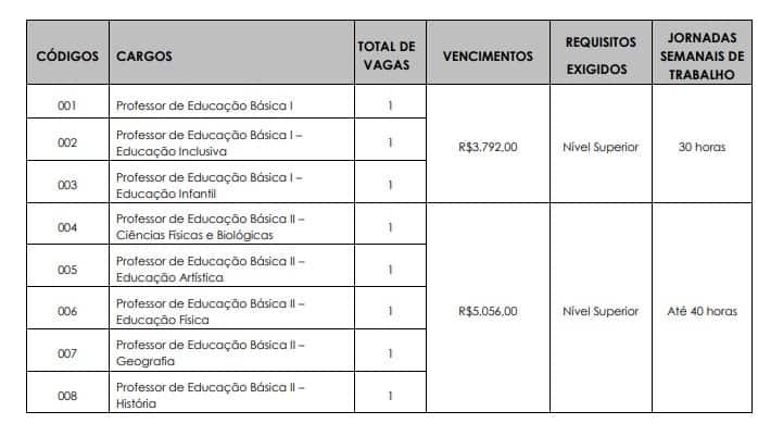 ilhabela - Concurso Prefeitura de Ilhabela: Inscrições Abertas para Professor