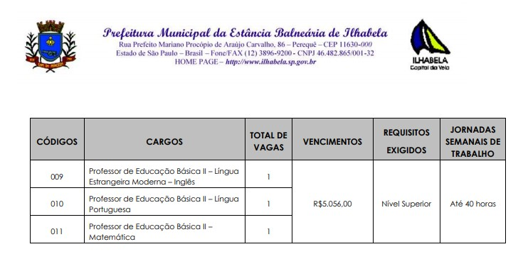 ilhabella - Concurso Prefeitura de Ilhabela SP Professores 2020