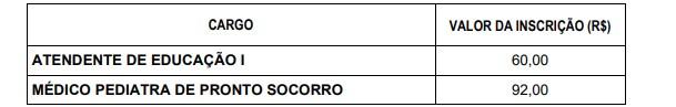 inscrição - Concurso Prefeitura de Praia Grande SP: Inscrições Abertas