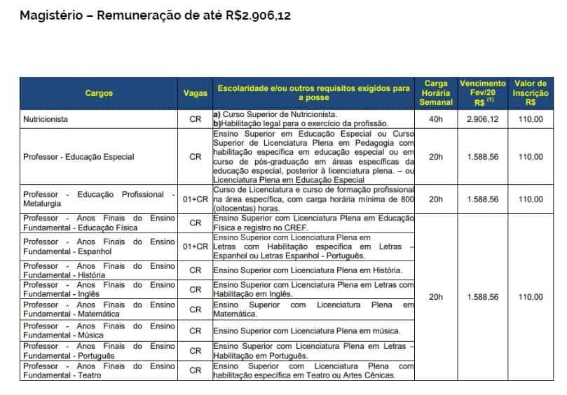 magisterio vaga - Concurso Prefeitura Santa Maria RS: Inscrições Encerradas
