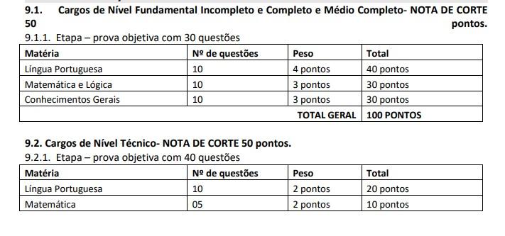 pontuação provas - Concurso Prefeitura de Novo Horizonte do Norte MT:Inscrições Encerradas