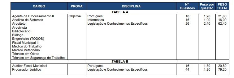 proas 4 - Concurso Prefeitura Santa Maria RS: Inscrições Encerradas