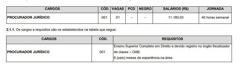 procurador ju - Concurso PGM de Jundiaí SP: Inscrições abertas