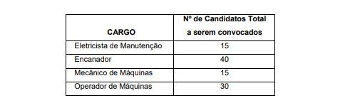 prov praticca - Concurso SEMAE Piracicaba (SP): Suspenso