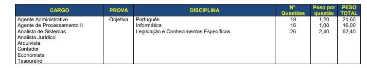 prova 1 1 - Concurso Prefeitura Santa Maria RS: Inscrições Encerradas