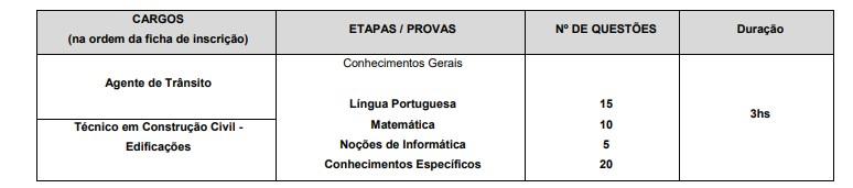 prova agentes - Concurso Prefeitura de Jundiaí (SP): Inscrições abertas para Agente de trânsito e Técnico em construção civil