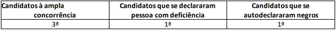 prova oral concurso tcdf procurador - Concurso TCDF Procurador: Saiu o Edital! Salário de R$ 33.689,10!