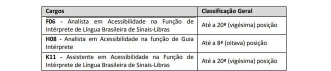 prova pratica - Concurso Prefeitura de Recife PE 2020: Suspenso!