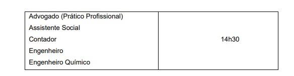 prova realizacao 2 - Concurso CODEN SP: Inscrições Abertas para 13 vagas