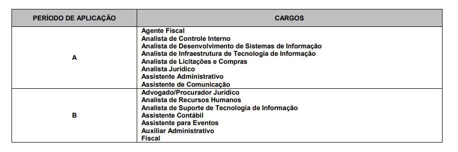 provas 1 cro sp - Concurso CRO SP: Inscrições Encerradas