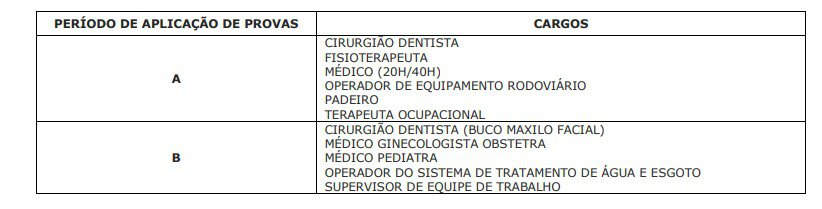 provas 12 - Concurso Prefeitura de Guaíra SP: Inscrições Encerradas