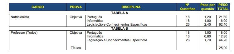 provas 2  - Concurso Prefeitura Santa Maria RS: Inscrições Encerradas