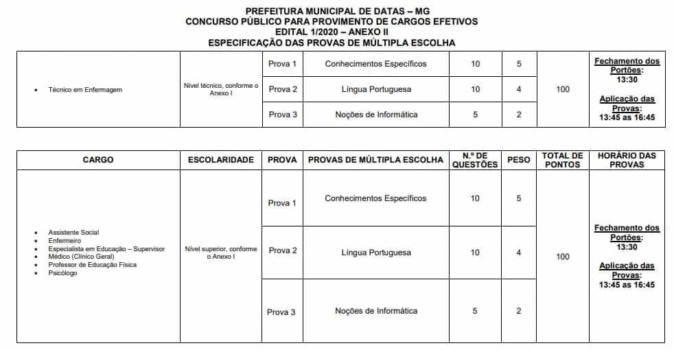 provas 2 2 - Concurso Prefeitura de Datas MG: Inscrições Encerradas