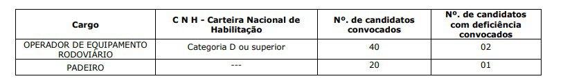 provas 2 3 - Concurso Prefeitura de Guaíra SP: Inscrições Encerradas