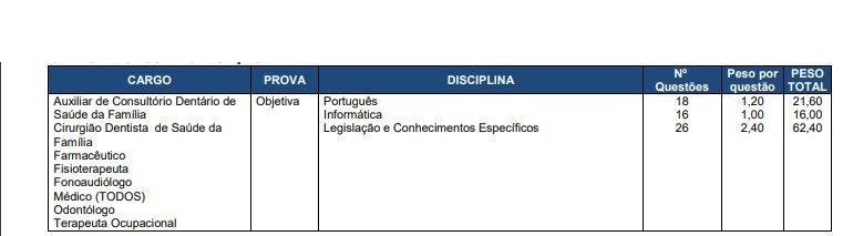 provas 3 1 e1581348431825 - Concurso Prefeitura Santa Maria RS: Inscrições Encerradas