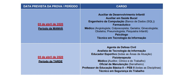 provas 3 - Concurso Prefeitura de Santana de Parnaíba (SP) 2020: Inscrições Encerradas