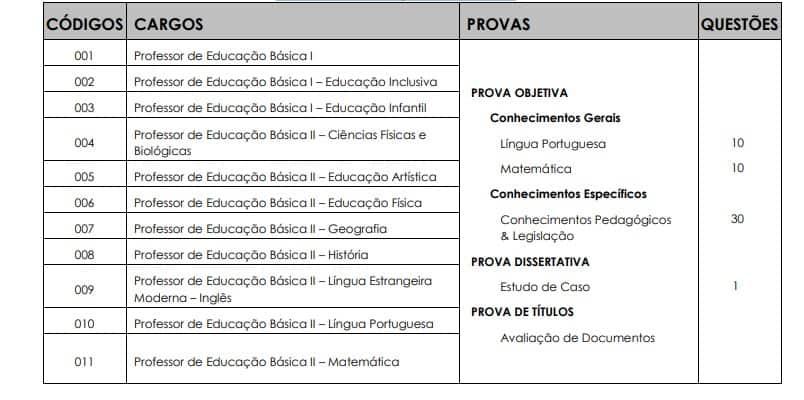 provas 4 - Concurso Prefeitura de Ilhabela SP Professores 2020