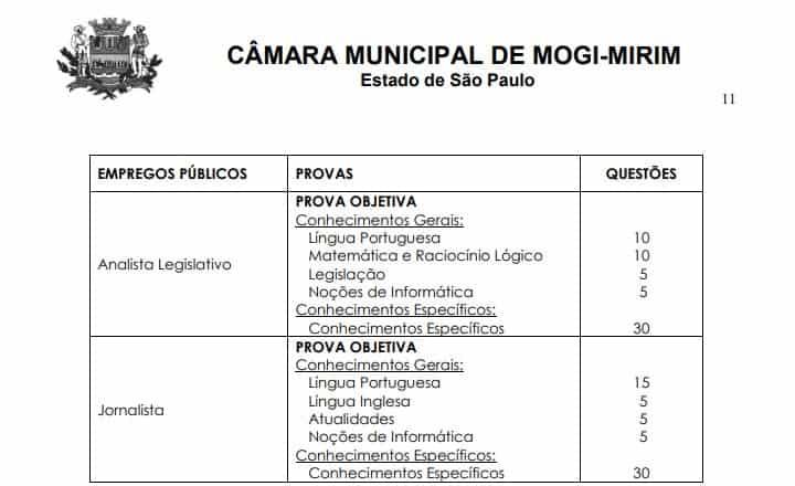 provas 7 - Concurso Câmara de Mogi Mirim SP: Provas previstas para dia 20/12/20
