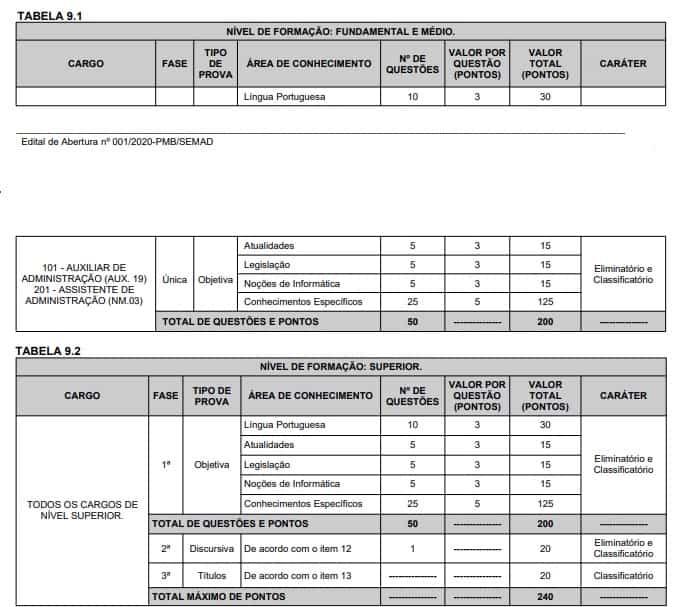 provas aocp 1 - Concurso SEMAD Belém PA: Aplicação das provas suspensas!