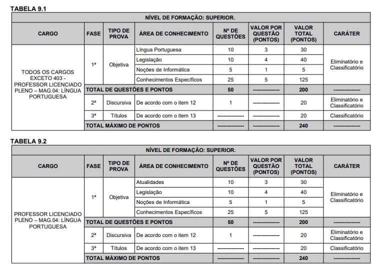 provas aocp - Concurso SEMEC Belém PA: Inscrições encerradas. Provas suspensas!