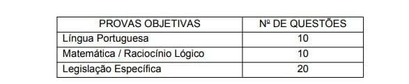 provas comp - Concurso CRECI RN: Inscrições Encerradas São 10 vagas de níveis médio e superior