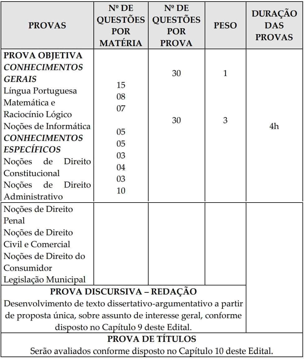 provas concurso iss teresina PI - Concurso Prefeitura Teresina PI: Inscrições Abertas até sexta (6)
