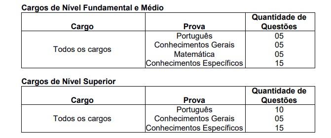 provas conscam - Concurso Prefeitura de Rio Pomba MG: Concurso Suspenso!