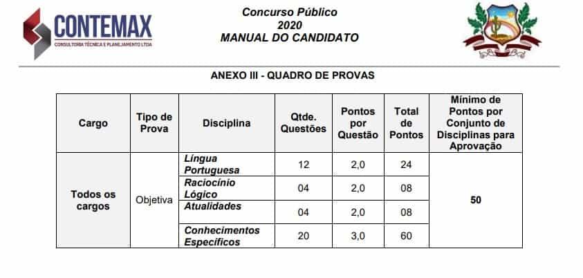 provas contemax - Concurso Prefeitura de Granito PE: Inscrições abertas