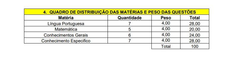 provas provas 2 - Concurso Prefeitura de Cachoeira Alta GO: Edital Suspenso