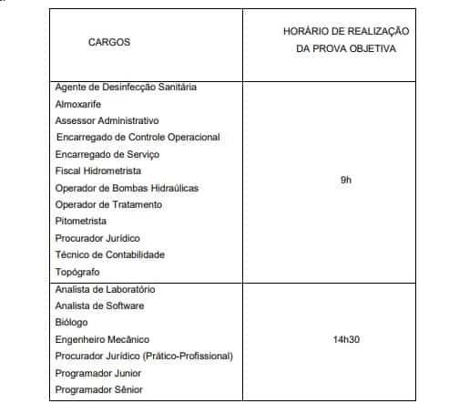 provas provas 3 - Concurso SEMAE Piracicaba (SP): Suspenso