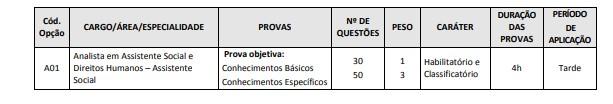 provass - Concurso Prefeitura de Recife PE 2020: Suspenso!