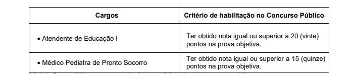 provasss - Concurso Prefeitura de Praia Grande SP: Inscrições Abertas