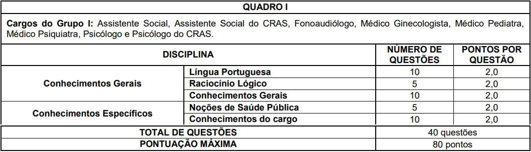 quadro I Concurso Prefeitura Cristiano Otoni - Concurso Prefeitura Cristiano Otoni (MG) 2020: Inscrições Encerradas